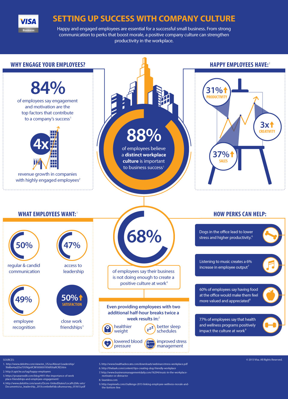Visa Business_August Infographic_081413